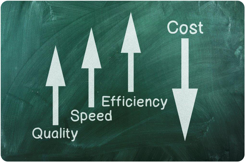 Quality Up Speed Up Efficiency Up Cost Down
